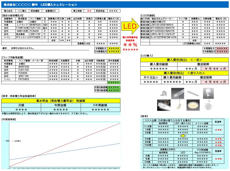 光熱費削減・お支払い シミュレーション